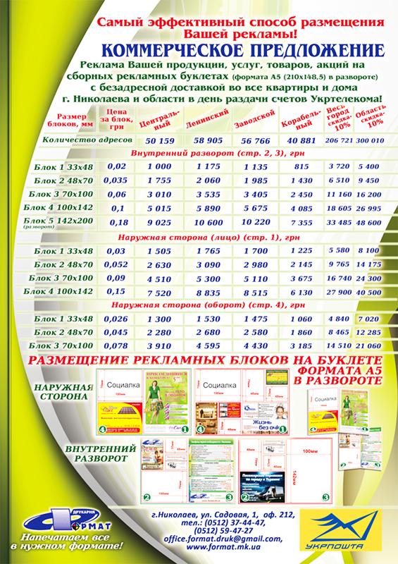 Доставка почты листовок